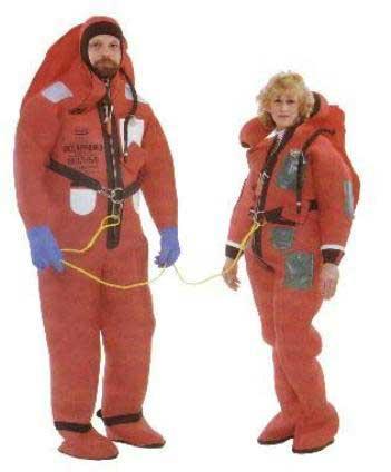Emergency Sos Survival Gear